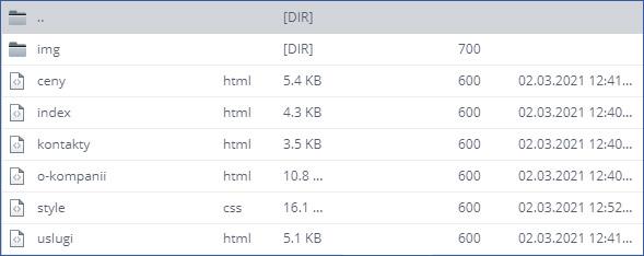 Структура html-сайта
